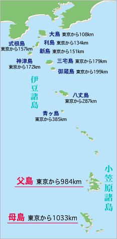 小笠原諸島の地図。父島は、東京から984キロメートル。母島は、東京から1033キロメートル。